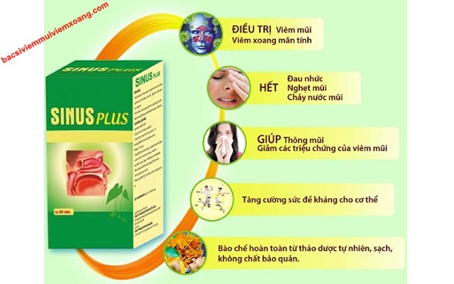 Sinus Plus là thuốc hay thực phẩm chức năng - địa chỉ bán thuốc sinus plus